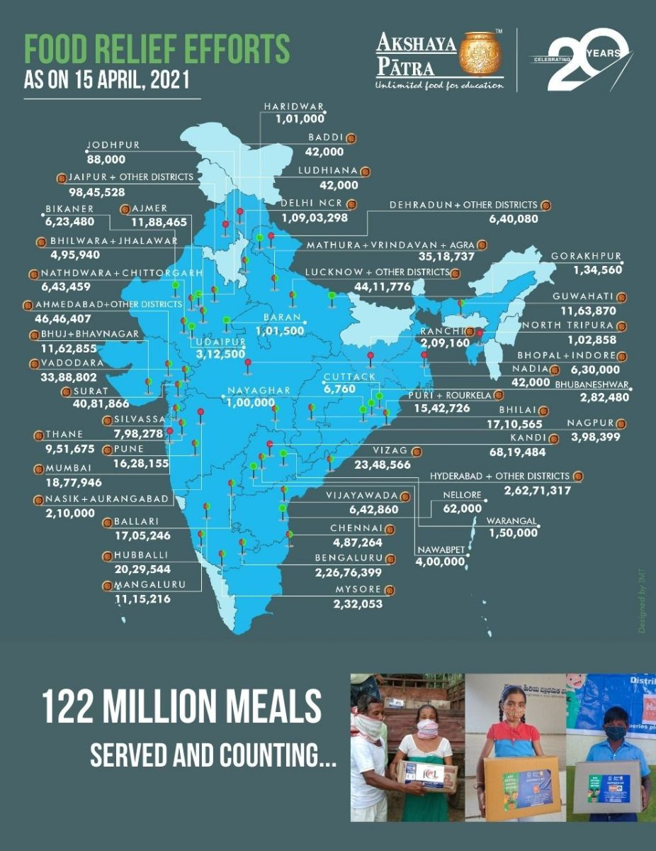 COVID Food Relief Effort - Akshaya Patra